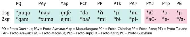 pronouns-01-01
